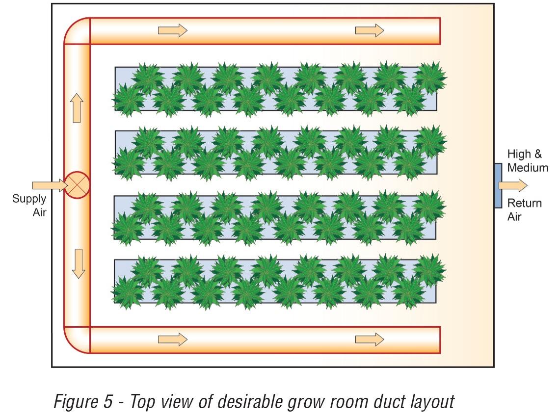 Application Note 28: Vapor Pressure Defecif & HVAC System Design