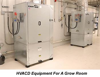 HVACD Equipment For A Grow Room